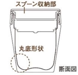"""""""スープカップの構造"""""""