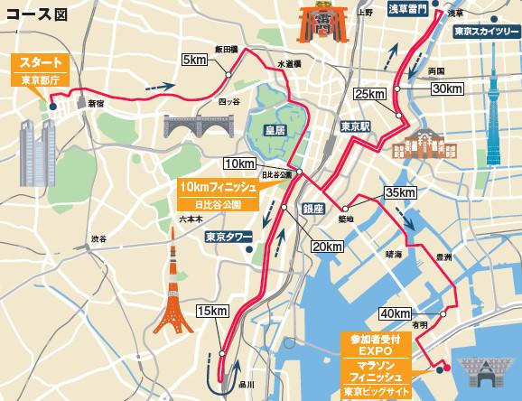 東京マラソン2013コースの画像